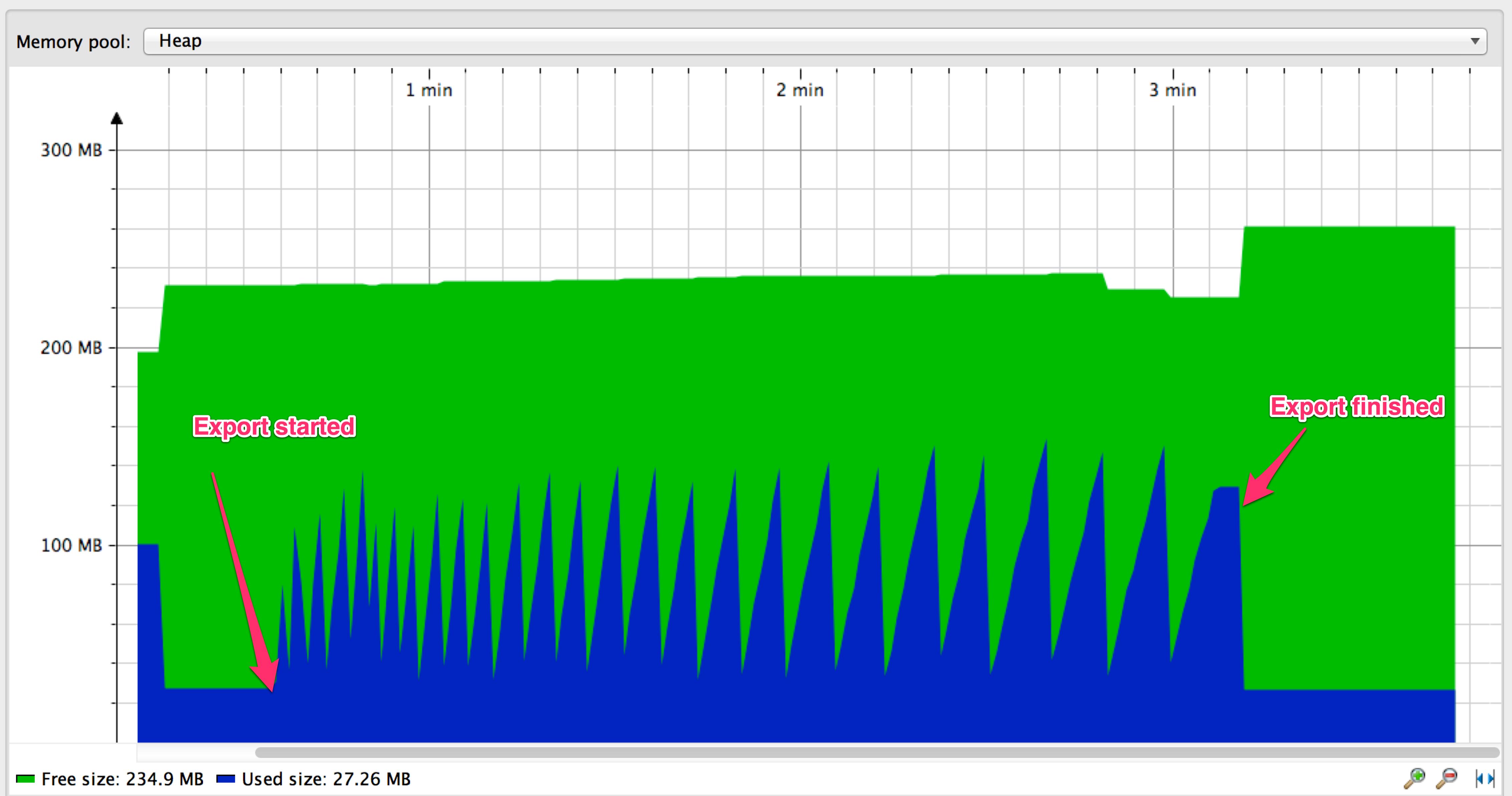 Streaming MySQL Results Using Java 8 Streams and Spring Data JPA